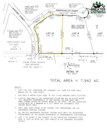 Lot 10 Moominvalley Court, Fairbanks, AK 99709 (MLS #115745) :: Powered By Lymburner Realty