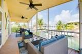 637 Caribbean Drive - Photo 1