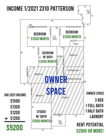 2308&2310 Patterson Avenue, Key West, FL 33040 (MLS #595146) :: KeyIsle Group