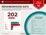 300 Idlewood Court - Photo 75