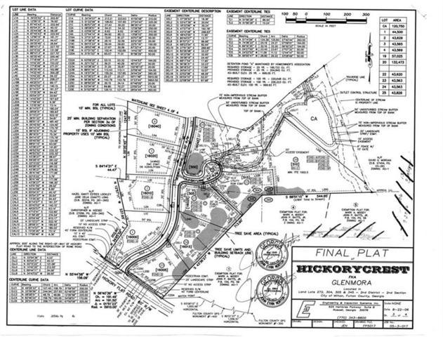 16025 Segwick Drive, Milton, GA 30004 (MLS #5960100) :: The North Georgia Group