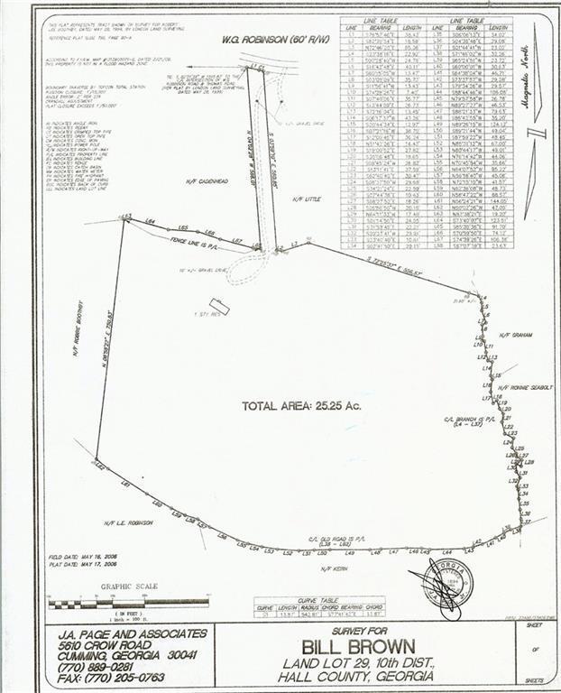 0 W.G. Robinson Road, Gainesville, GA 30506 (MLS #6120833) :: The Cowan Connection Team