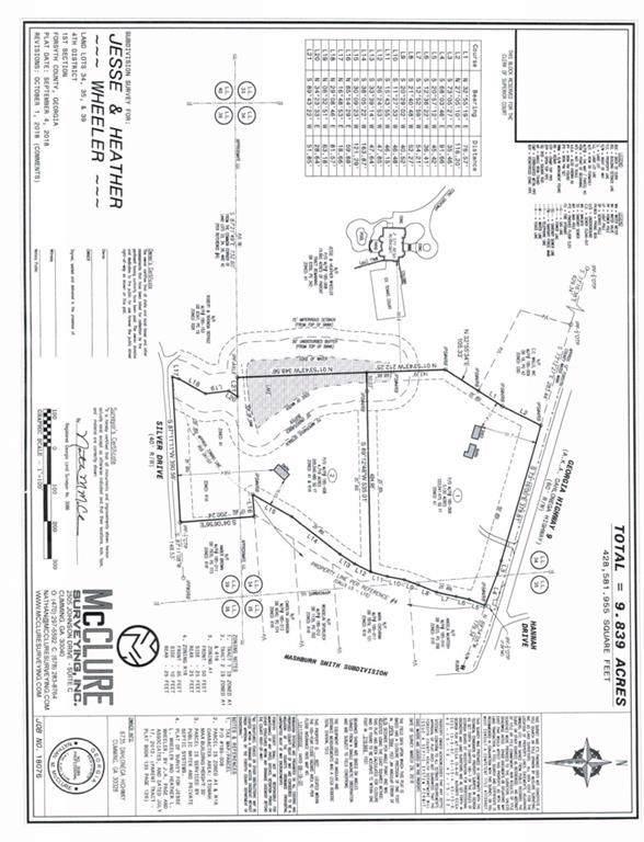 0 Dahlonega Highway, Cumming, GA 30040 (MLS #6656629) :: RE/MAX Prestige
