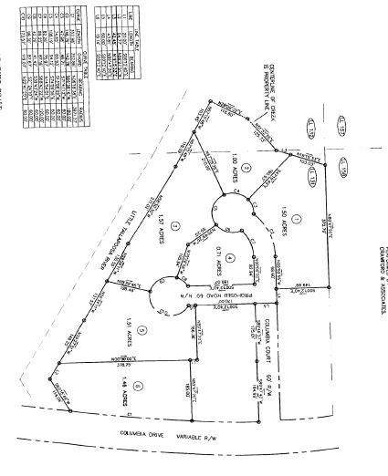 00 Columbia Court, Carrollton, GA 30117 (MLS #6724505) :: The Heyl Group at Keller Williams
