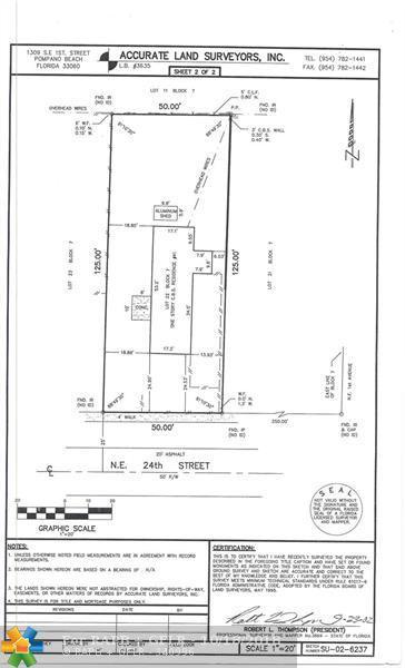 41 NE 24th St, Wilton Manors, FL 33305 (MLS #F10107774) :: Green Realty Properties