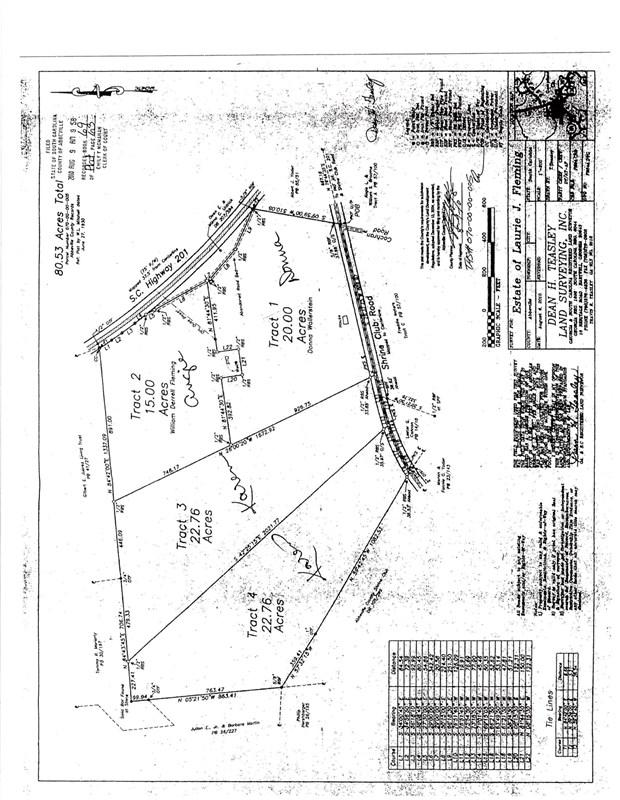 00 Tract 4 Shrine Club Road, Abbeville, SC 29620 (MLS #114101) :: Premier Properties Real Estate