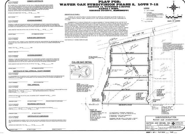 Lot 8 Water Oak Dr, Lucedale, MS 39452 (MLS #367295) :: Berkshire Hathaway HomeServices Shaw Properties