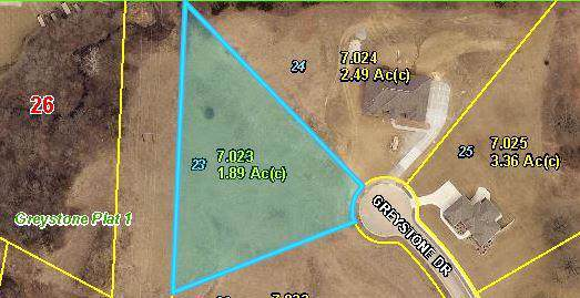 4200 Greystone Drive, St Joseph, MO 64505 (#2204288) :: Eric Craig Real Estate Team