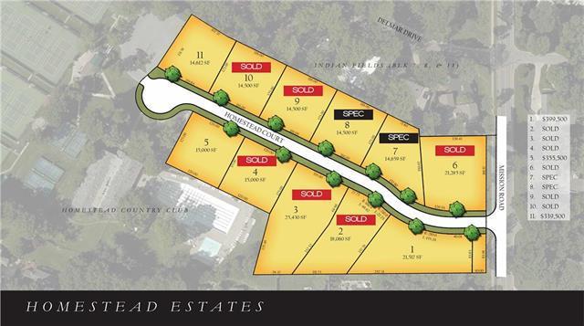 Lot 6 Homestead Court, Prairie Village, KS 66208 (#2066721) :: The Shannon Lyon Group - ReeceNichols