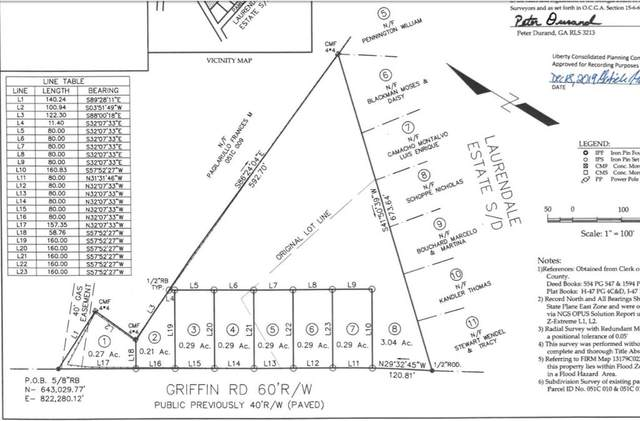 Lot 2 Griffin Road, Hinesville, GA 31313 (MLS #134666) :: Coldwell Banker Southern Coast