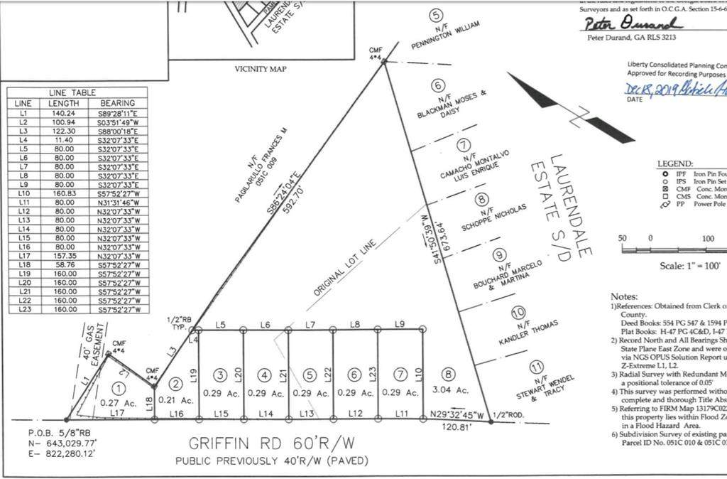 Lot 8 Griffin Road - Photo 1