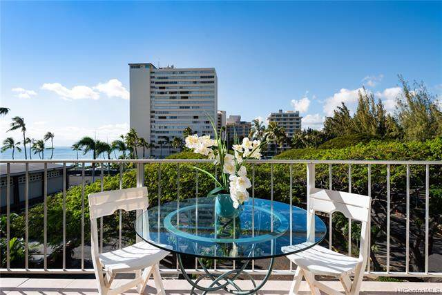2937 Kalakaua Avenue #57, Honolulu, HI 96815 (MLS #202010886) :: Keller Williams Honolulu