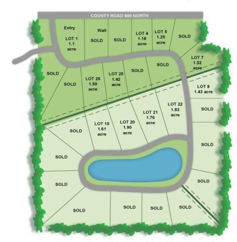 lots Kennesaw, Brownsburg, IN 46112 (MLS #21645511) :: David Brenton's Team