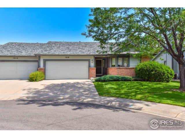 1218 Silk Oak Ct, Fort Collins, CO 80525 (MLS #824843) :: The Daniels Group at Remax Alliance