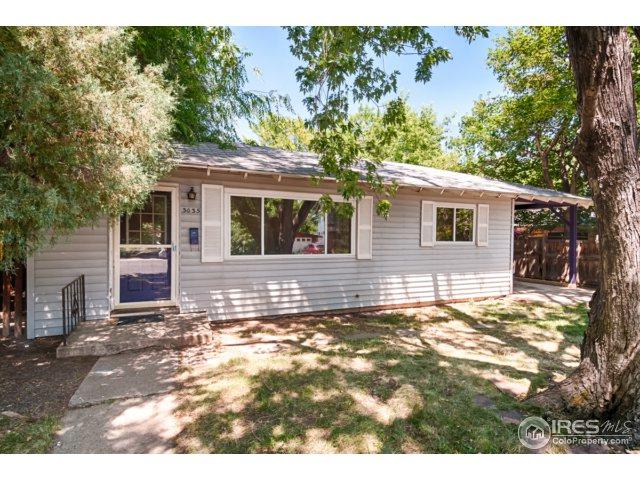 3035 Birch Ave, Boulder, CO 80305 (MLS #824845) :: The Daniels Group at Remax Alliance