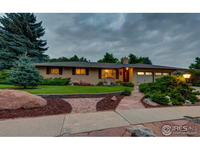 1425 W 31st St, Loveland, CO 80538 (MLS #828672) :: 8z Real Estate