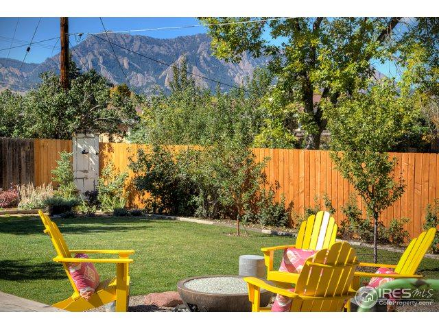 1485 Chambers Dr, Boulder, CO 80305 (MLS #834837) :: 8z Real Estate