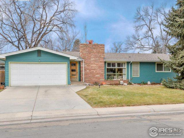 117 Yale Ave, Fort Collins, CO 80525 (MLS #838025) :: Kittle Real Estate