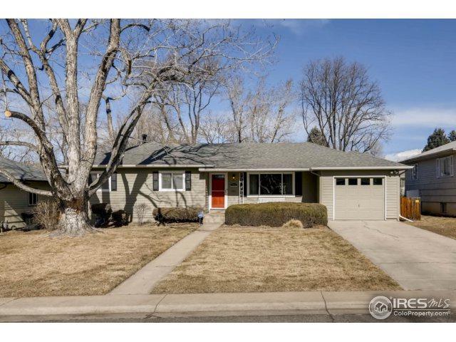 5175 E Atlantic Pl, Denver, CO 80222 (MLS #842097) :: 8z Real Estate
