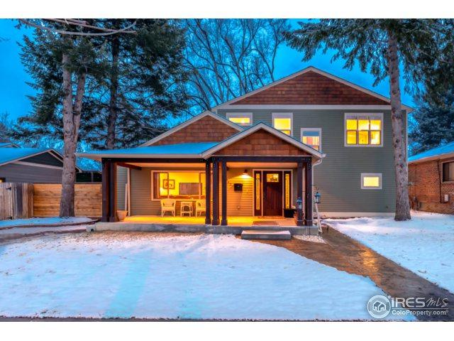 512 S Grant Ave, Fort Collins, CO 80521 (#846298) :: The Peak Properties Group
