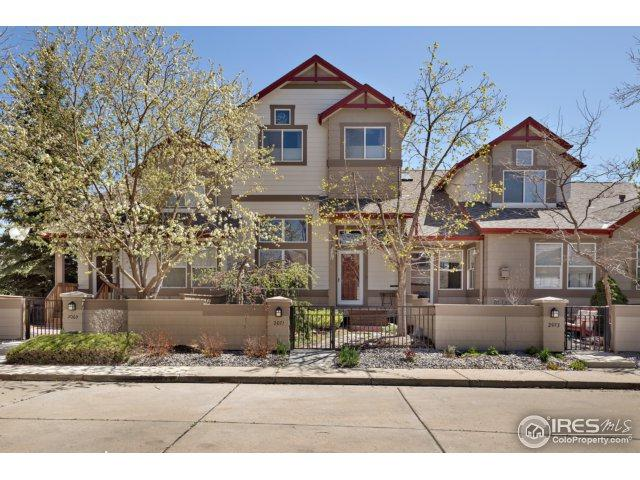 2071 N Fork Dr, Lafayette, CO 80026 (MLS #847576) :: Tracy's Team