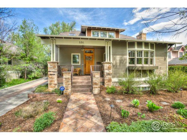 126 Grandview Ave, Fort Collins, CO 80521 (MLS #849743) :: Downtown Real Estate Partners