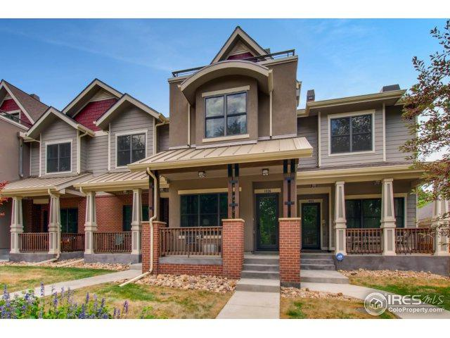 1038 W Mountain Ave, Fort Collins, CO 80521 (MLS #853659) :: Kittle Real Estate