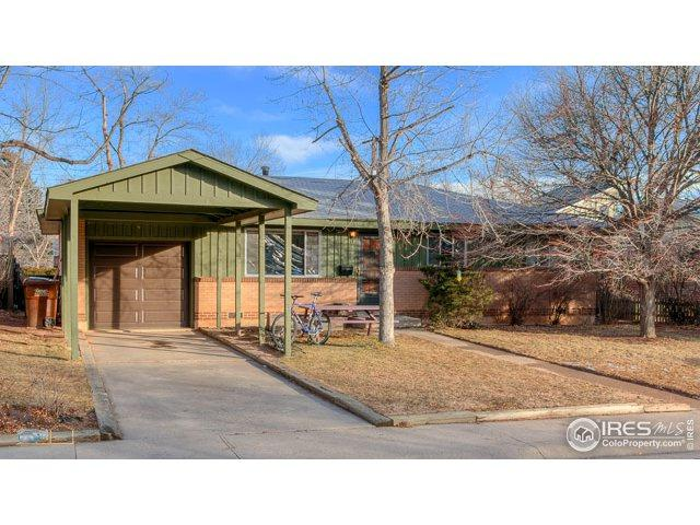 3130 24th St, Boulder, CO 80304 (MLS #870357) :: Bliss Realty Group