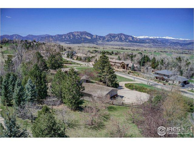 7526 Spring Dr, Boulder, CO 80303 (MLS #878461) :: Downtown Real Estate Partners