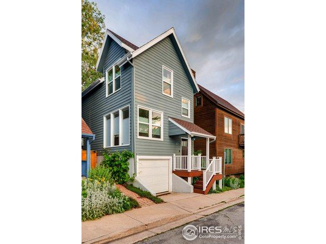 4145 Riverside Ave, Boulder, CO 80304 (MLS #886323) :: Hub Real Estate
