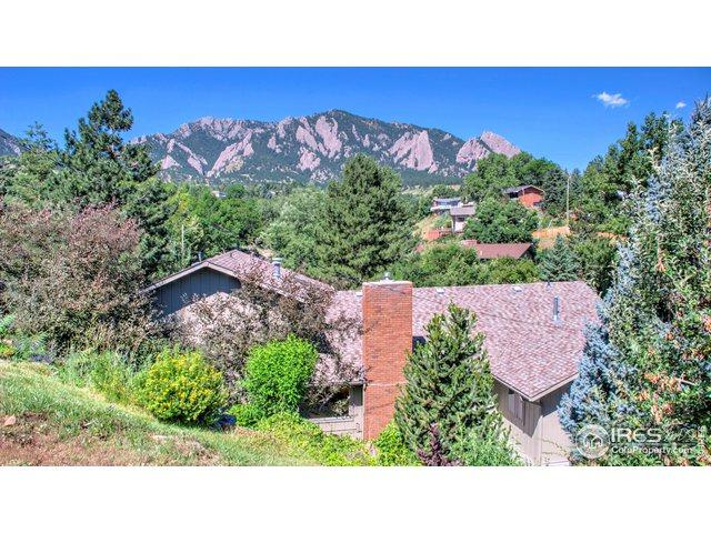 2510 Kohler Dr, Boulder, CO 80305 (MLS #876065) :: Downtown Real Estate Partners