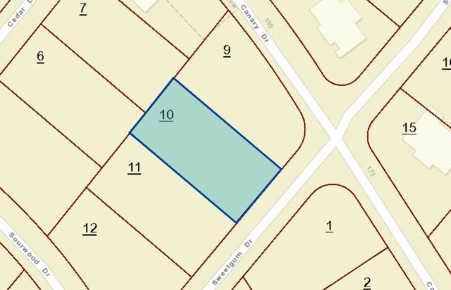 Sweet Gum Drive, Crossville, TN 38555 (#1070991) :: Venture Real Estate Services, Inc.