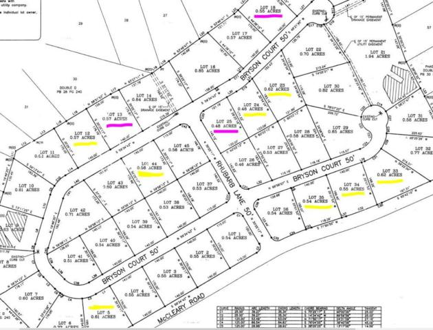 Lot 25 Rhubarb Lane, Sevierville, TN 37876 (#974906) :: Billy Houston Group