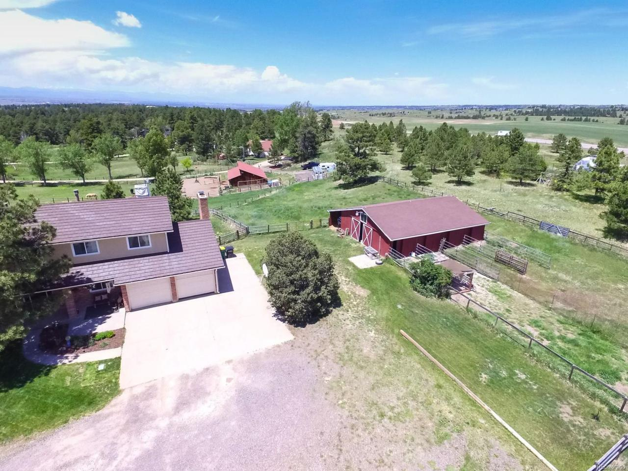 6814 N Trailway Circle, Parker, CO 80134 (MLS #7858742) :: 8z Real Estate