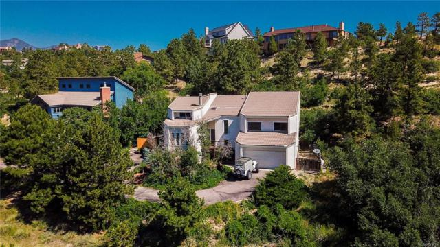 1020 Big Valley Drive, Colorado Springs, CO 80919 (#8709936) :: The Heyl Group at Keller Williams