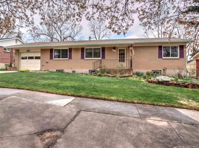 2021 Mcarthur Avenue, Colorado Springs, CO 80909 (#8972118) :: Wisdom Real Estate