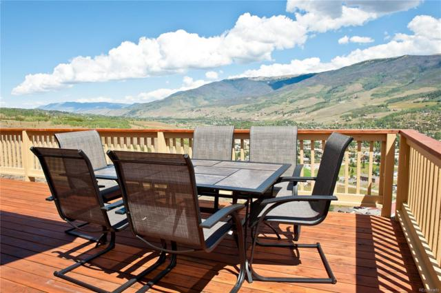 572 Lake View Drive, Silverthorne, CO 80498 (#9424894) :: The Griffith Home Team