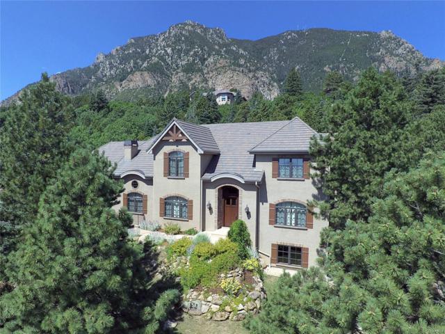 5860 Gladstone Street, Colorado Springs, CO 80906 (#9510297) :: Harling Real Estate