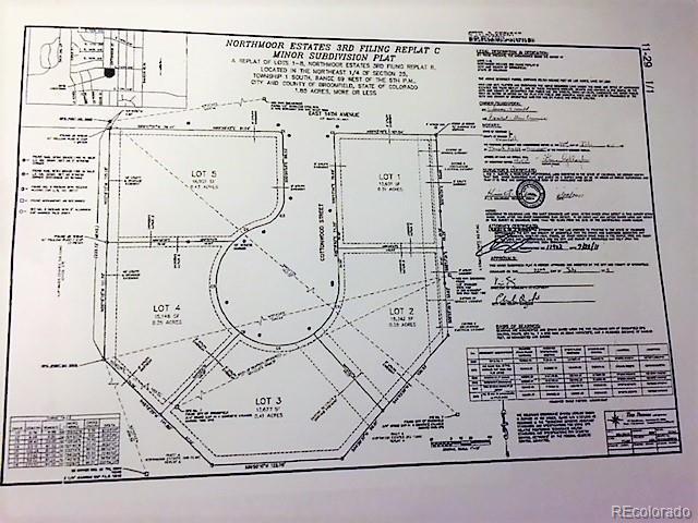 1377 Cottonwood Street, Broomfield, CO 80020 (MLS #4717032) :: The Biller Ringenberg Group