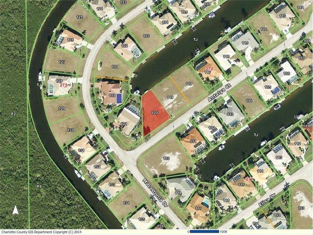 760 Antalya Court, Punta Gorda, FL 33950 (MLS #C7245527) :: The Duncan Duo Team