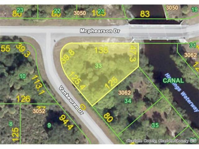 2326 Vankeuren (Lot 33) Drive, Port Charlotte, FL 33953 (MLS #D5916720) :: RE/MAX Realtec Group