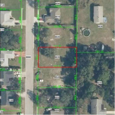 0 Charmwood Drive, Hudson, FL 34667 (MLS #U8038937) :: Jeff Borham & Associates at Keller Williams Realty