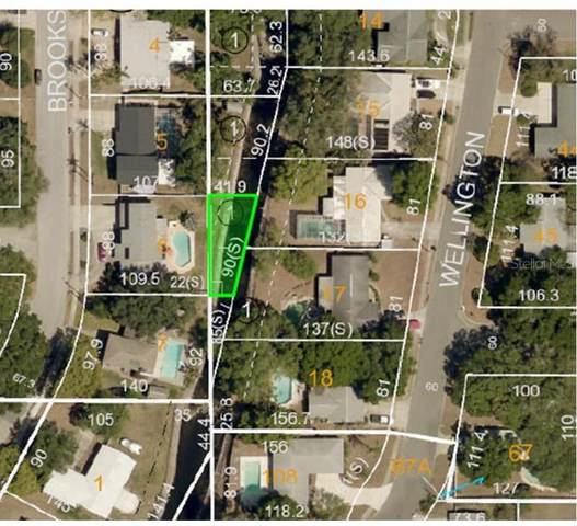 0 Brookside Drive, Clearwater, FL 33764 (MLS #U8053205) :: Burwell Real Estate