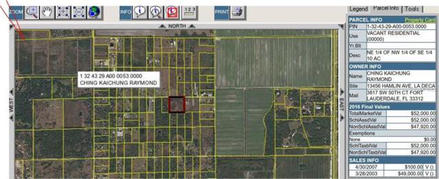 900 Wildwood Avenue, Clewiston, FL 33440 (MLS #W7628286) :: The Duncan Duo Team
