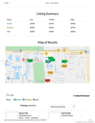 14533 SW 11th St, Miami, FL 33184 (MLS #A11069152) :: Equity Advisor Team