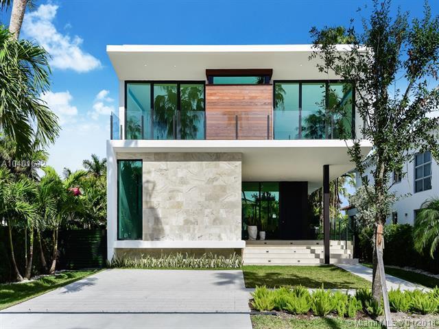 247 Palm Ave, Miami Beach, FL 33139 (MLS #A10401632) :: Live Work Play Miami Group