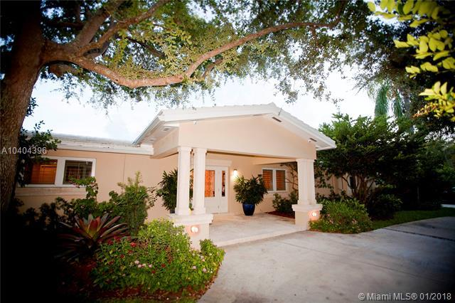7160 SW 124 ST, Unincorporated Dade County, FL 33156 (MLS #A10404396) :: The Riley Smith Group