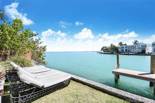 1142 N Venetian, Miami Beach, FL 33139 (MLS #A10440152) :: The Jack Coden Group