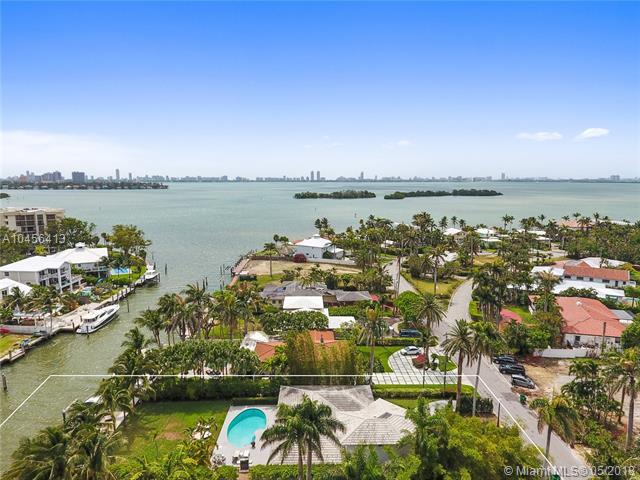 1055 Belle Meade Island Dr, Miami, FL 33138 (MLS #A10456413) :: The Jack Coden Group