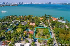 1800 W 27th St, Miami Beach, FL 33140 (MLS #A10504062) :: Miami Lifestyle
